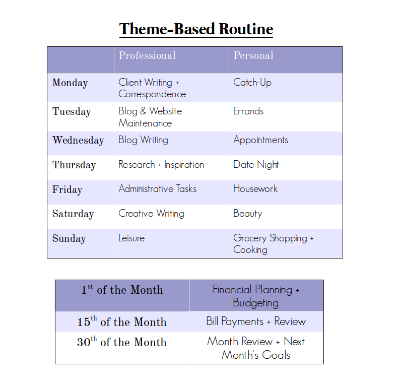 Theme-Based Routine Example